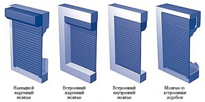 Как выбрать ролеты на окна? Vorotas.com.ua советует